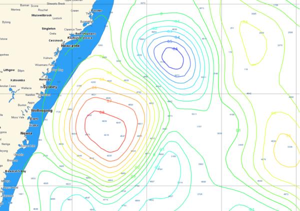 tid-eac-currents