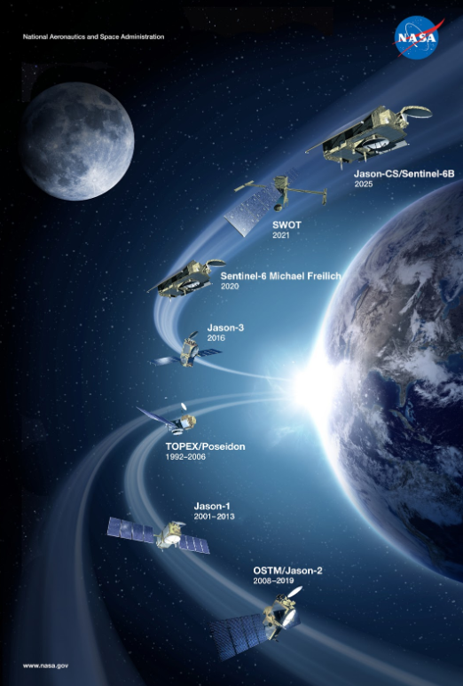 tid-nasa-satellites