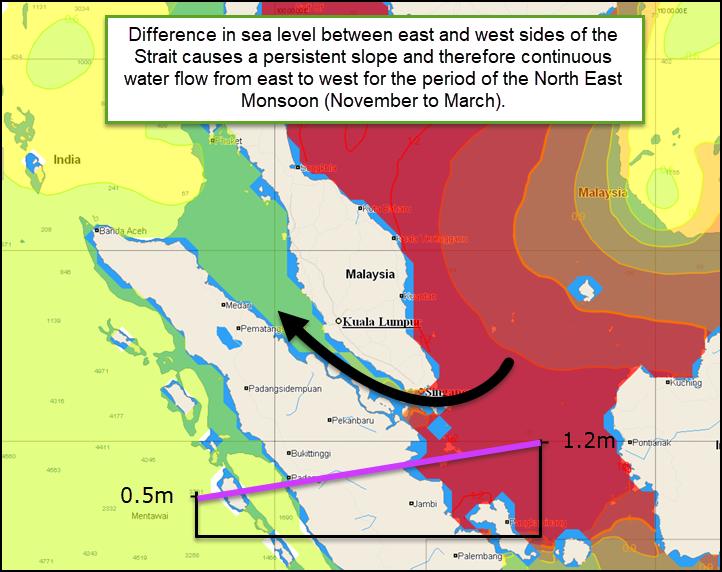 NE Monsoon gradient